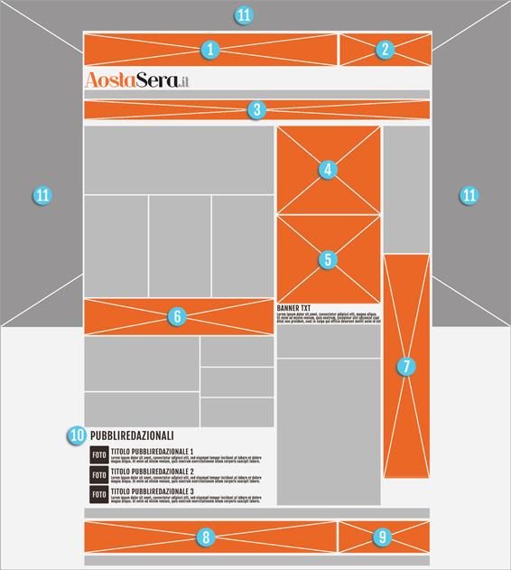 schema-posizione-banner,-skin-e-redazionali